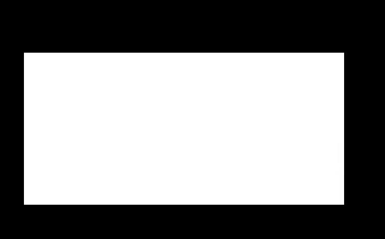 StiffCrank